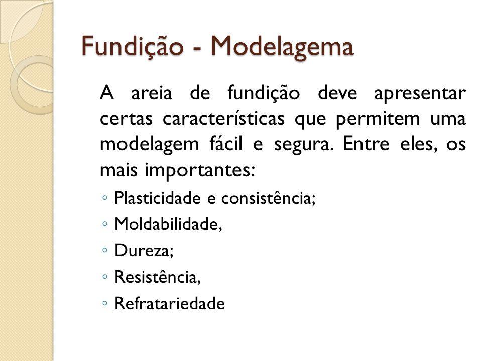 Fundição - Modelagema