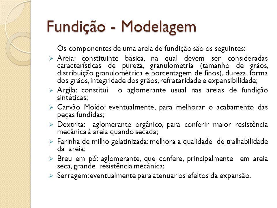 Fundição - Modelagem Os componentes de uma areia de fundição são os seguintes: