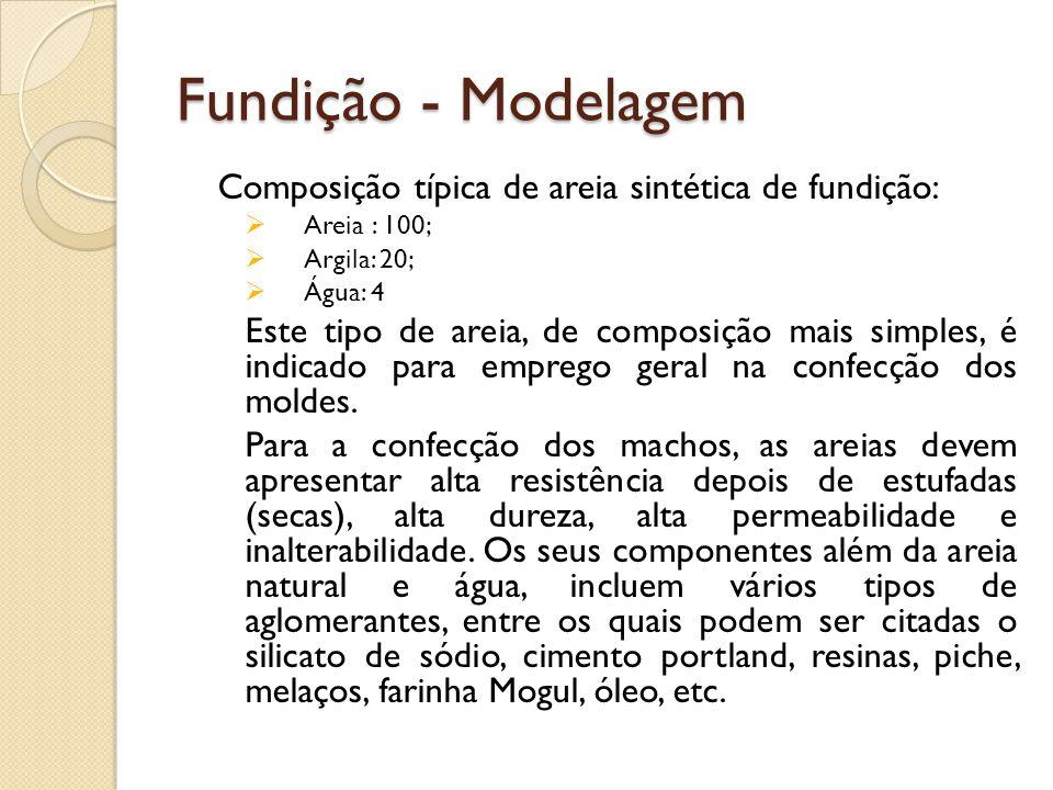 Fundição - Modelagem Composição típica de areia sintética de fundição: