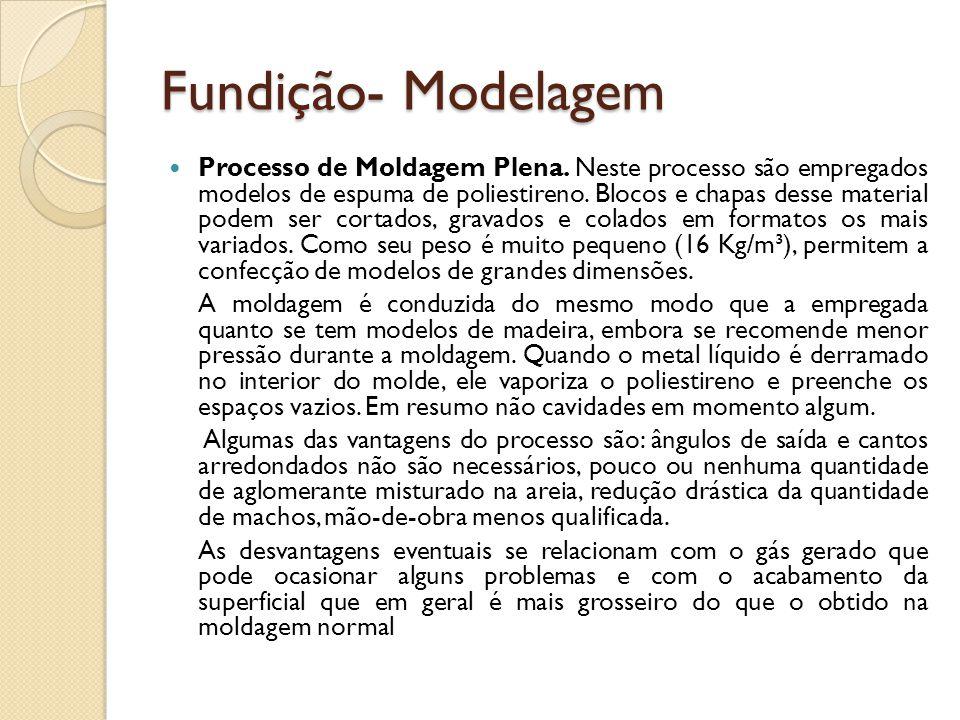 Fundição- Modelagem