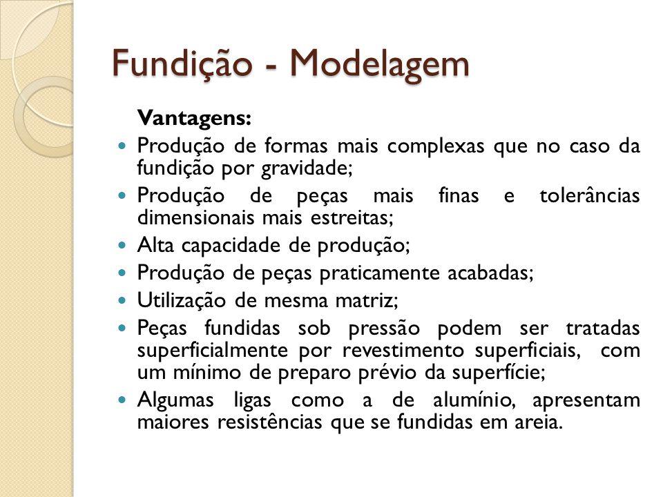 Fundição - Modelagem Vantagens: