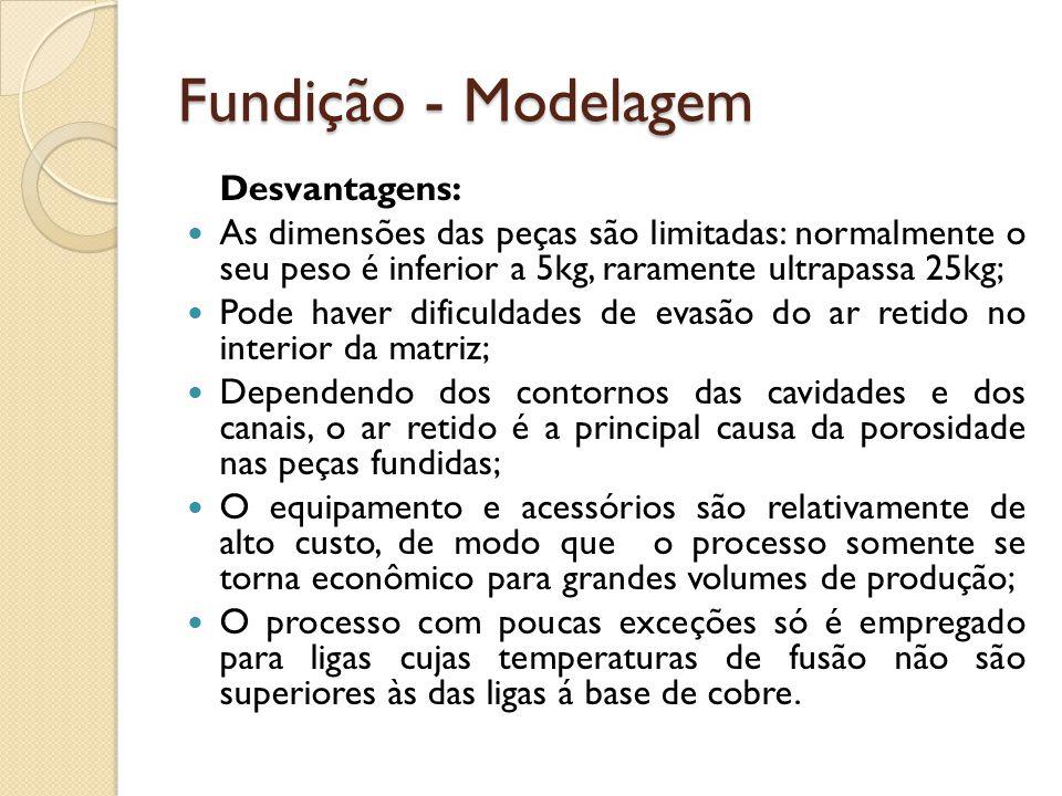 Fundição - Modelagem Desvantagens: