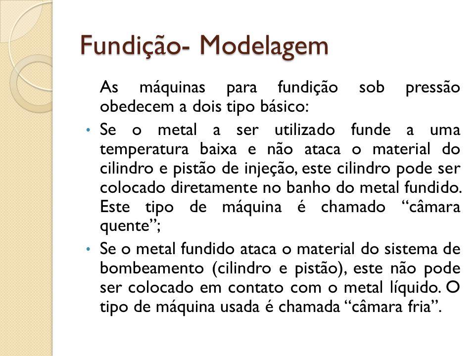Fundição- Modelagem As máquinas para fundição sob pressão obedecem a dois tipo básico:
