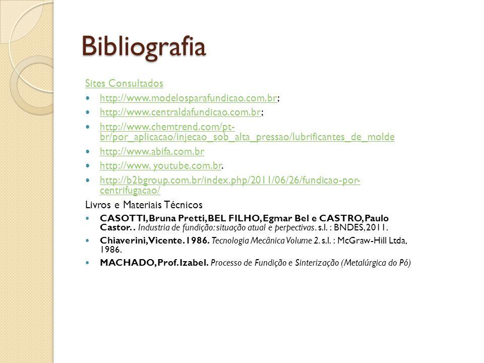 Bibliografia Sites Consultados http://www.modelosparafundicao.com.br;