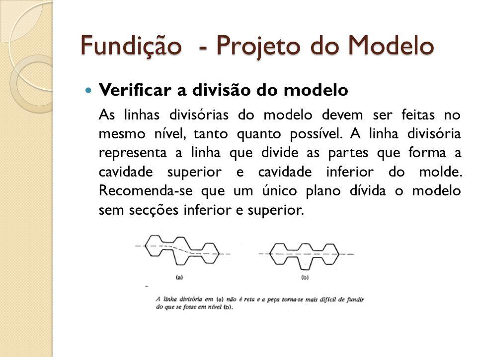 Fundição - Projeto do Modelo