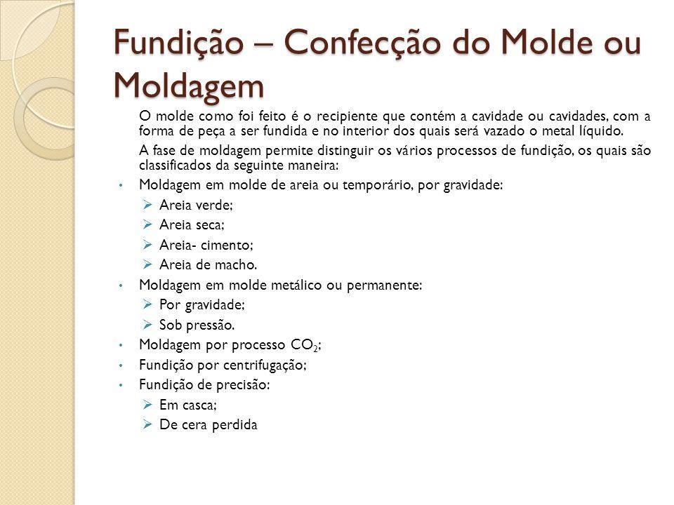 Fundição – Confecção do Molde ou Moldagem