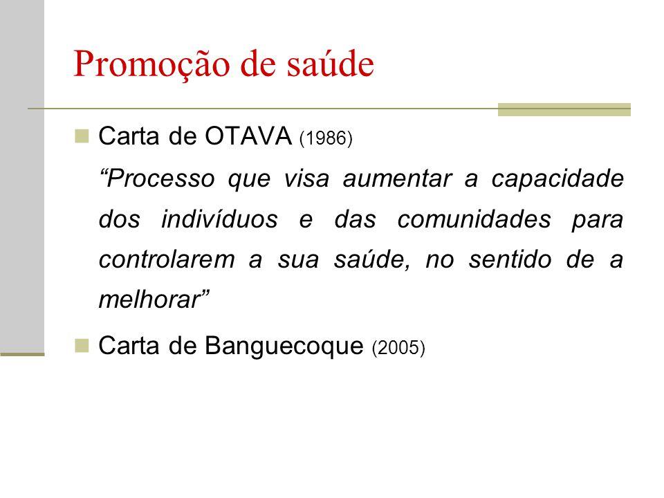Promoção de saúde Carta de OTAVA (1986)