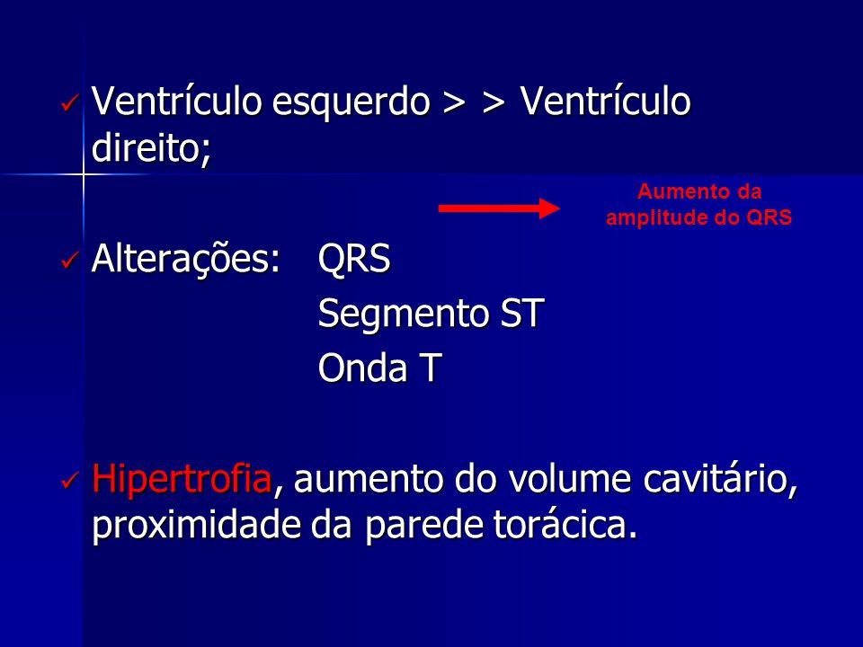 Aumento da amplitude do QRS