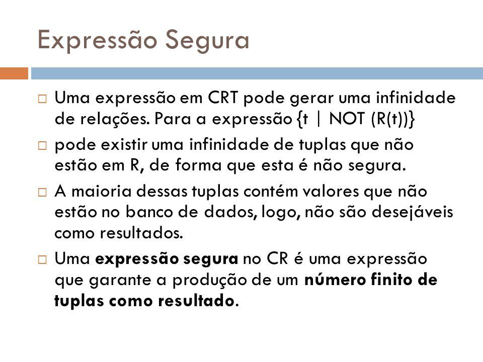 Expressão Segura Uma expressão em CRT pode gerar uma infinidade de relações. Para a expressão {t | NOT (R(t))}