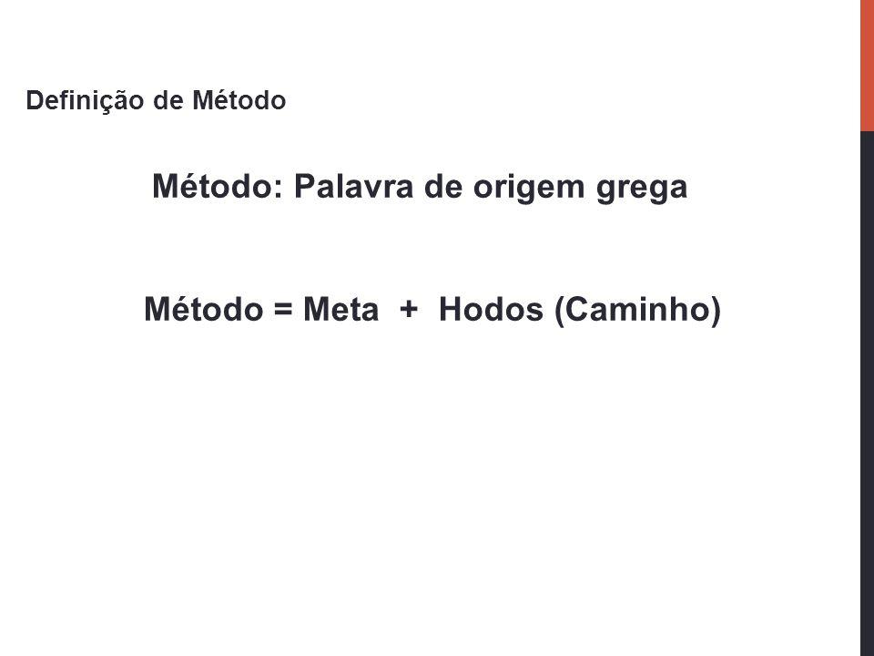 Método = Meta + Hodos (Caminho)