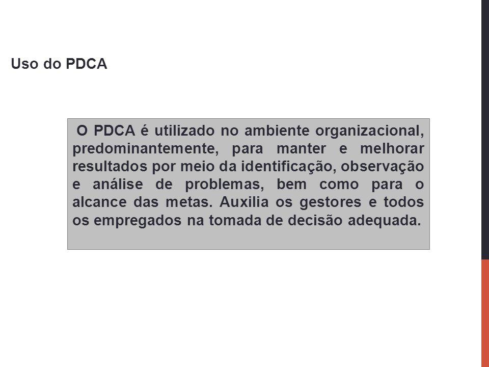 Uso do PDCA