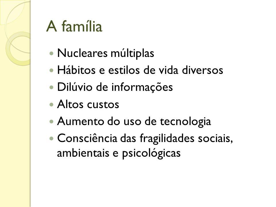 A família Nucleares múltiplas Hábitos e estilos de vida diversos