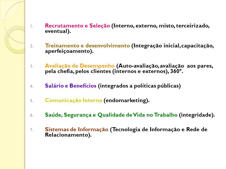 Recrutamento e Seleção (Interno, externo, misto, terceirizado, eventual).