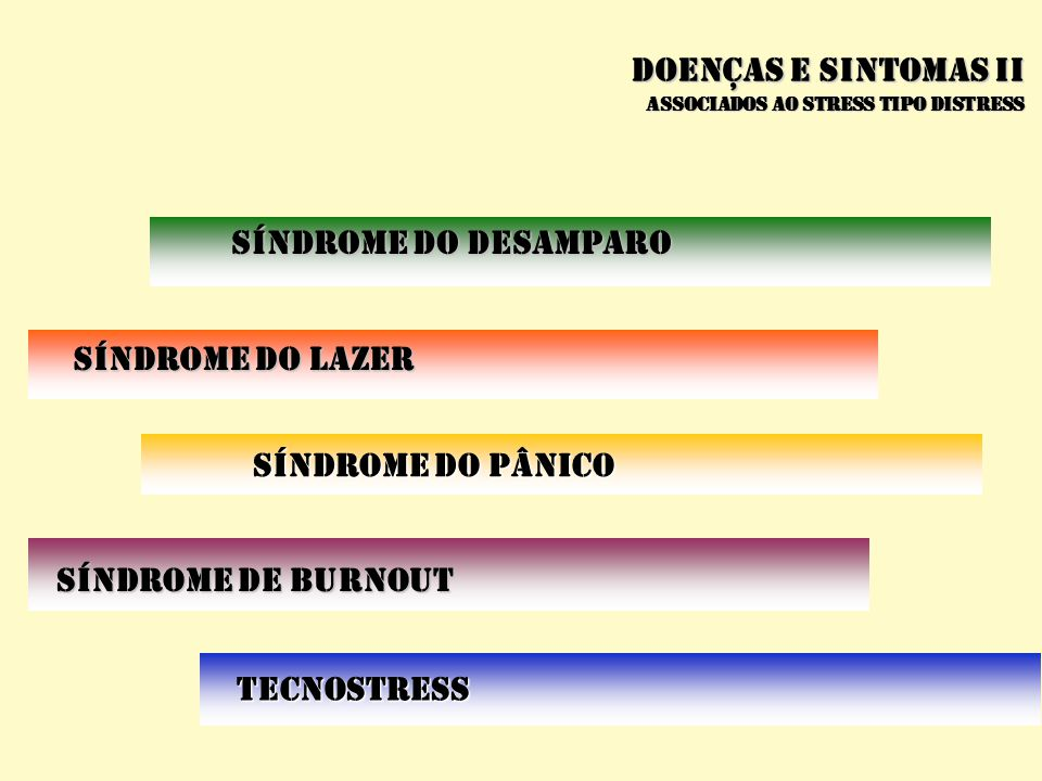 Doenças e sintomas ii Síndrome do desamparo Síndrome do lazer