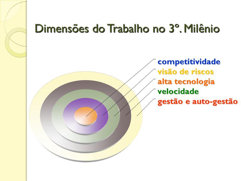 Dimensões do Trabalho no 3º. Milênio