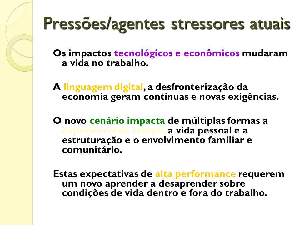 Pressões/agentes stressores atuais
