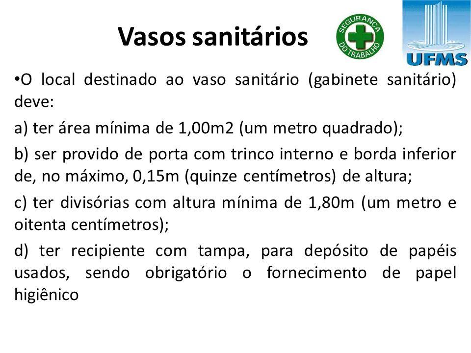 Vasos sanitários O local destinado ao vaso sanitário (gabinete sanitário) deve: a) ter área mínima de 1,00m2 (um metro quadrado);