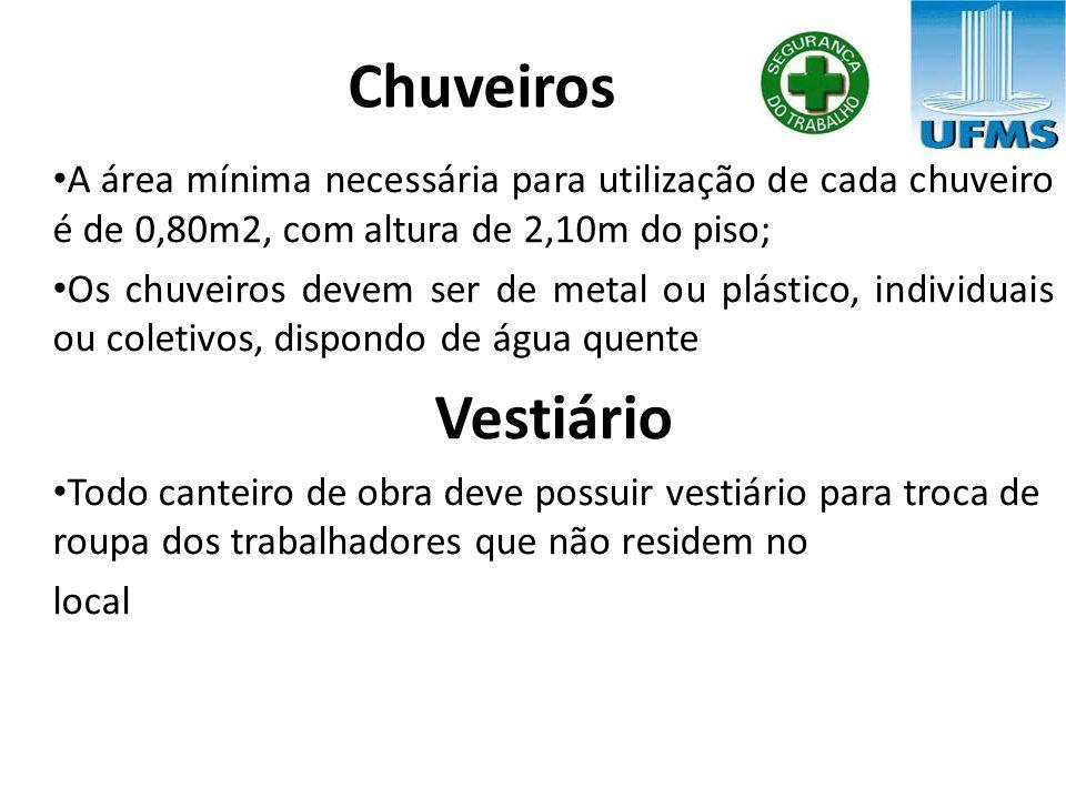 Chuveiros A área mínima necessária para utilização de cada chuveiro é de 0,80m2, com altura de 2,10m do piso;