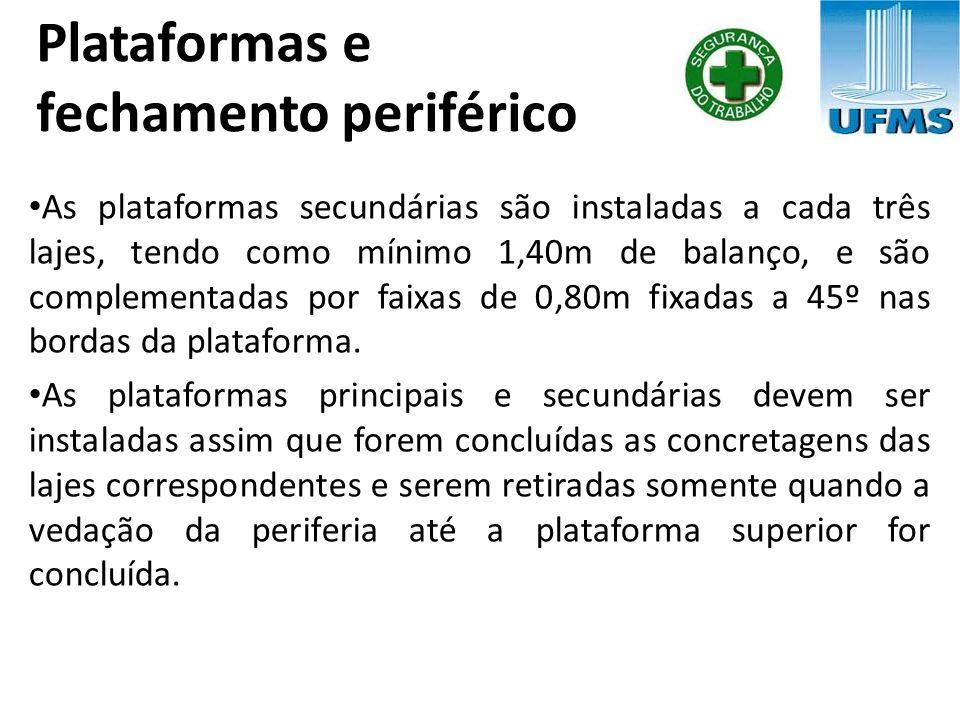 Plataformas e fechamento periférico