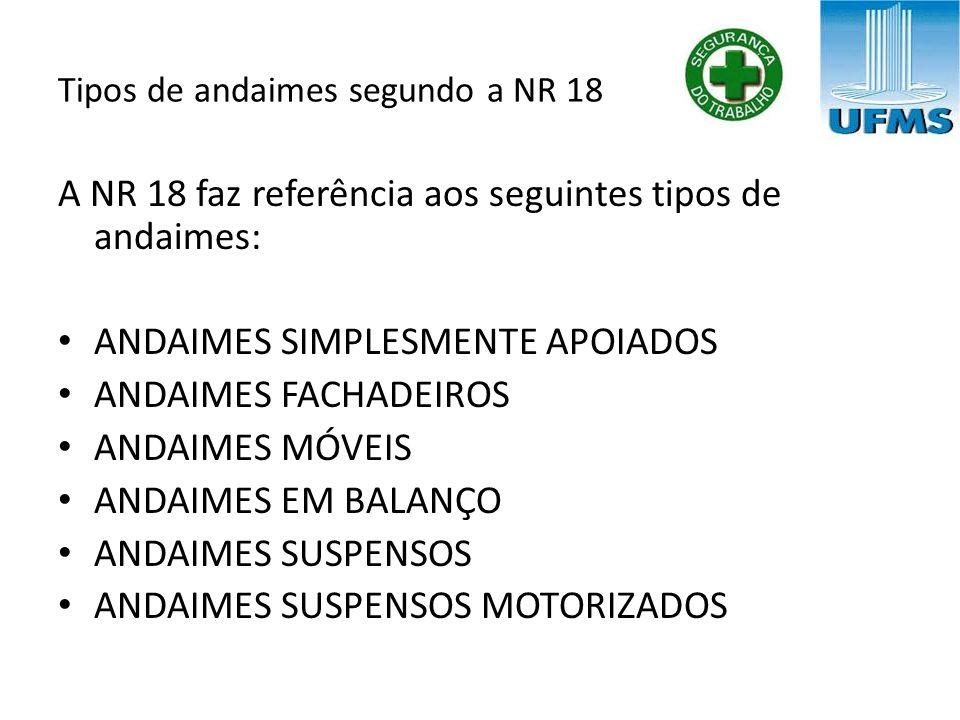 Tipos de andaimes segundo a NR 18