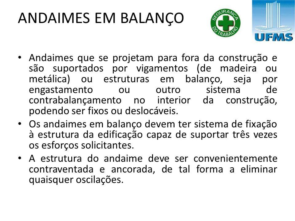 ANDAIMES EM BALANÇO