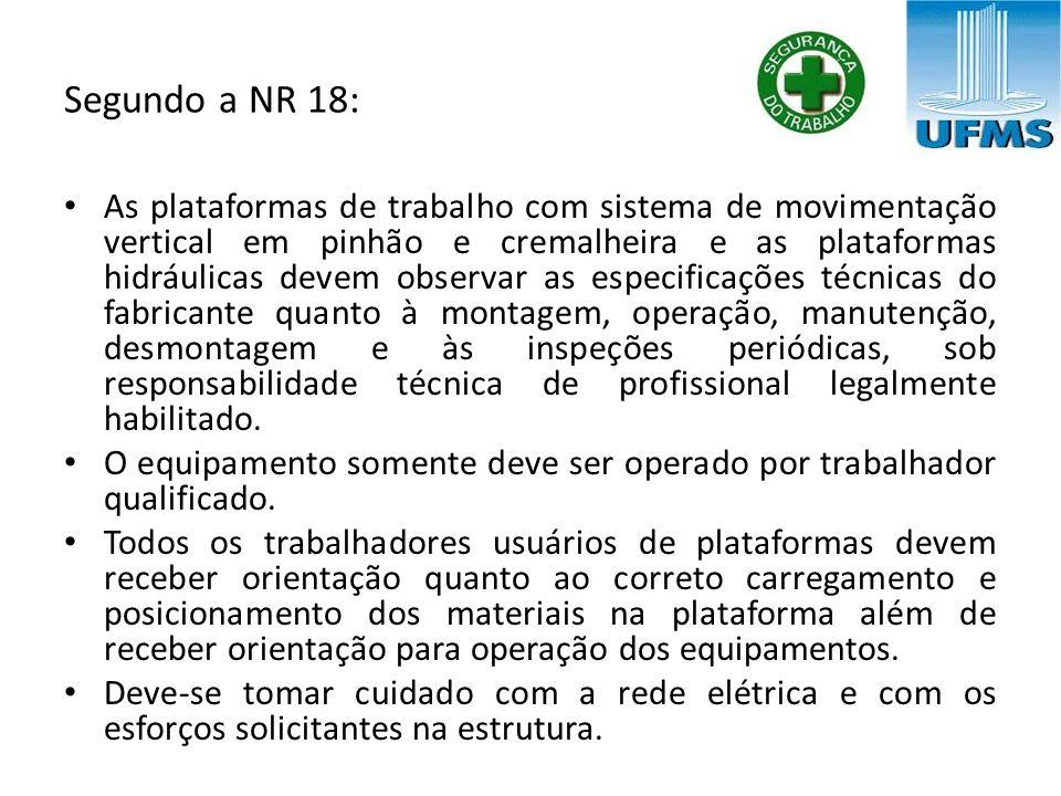 Segundo a NR 18: