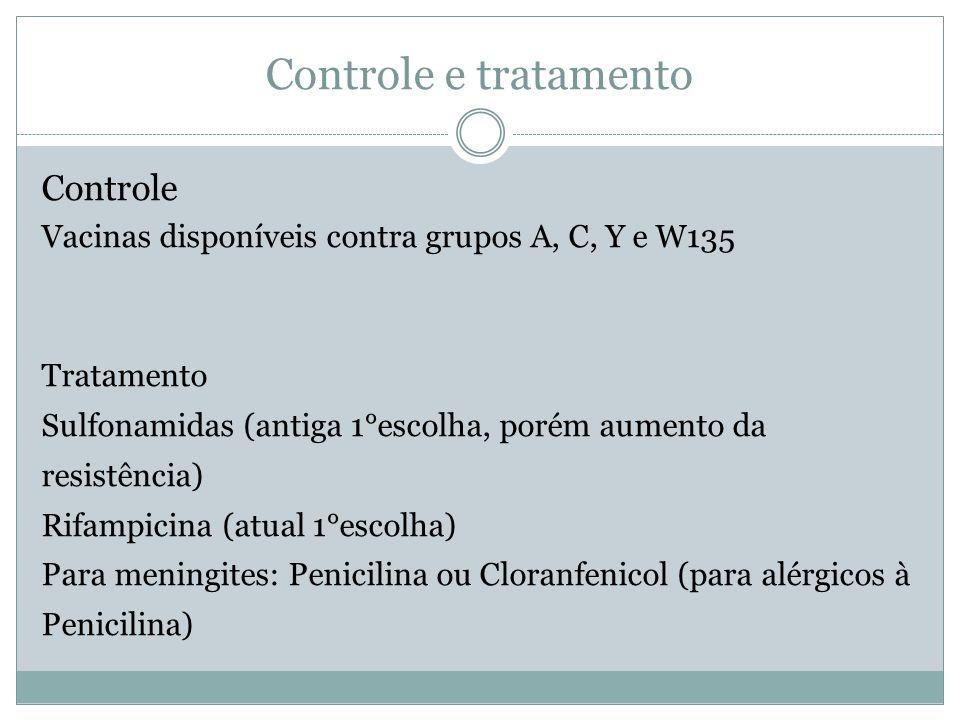 Controle e tratamento Controle