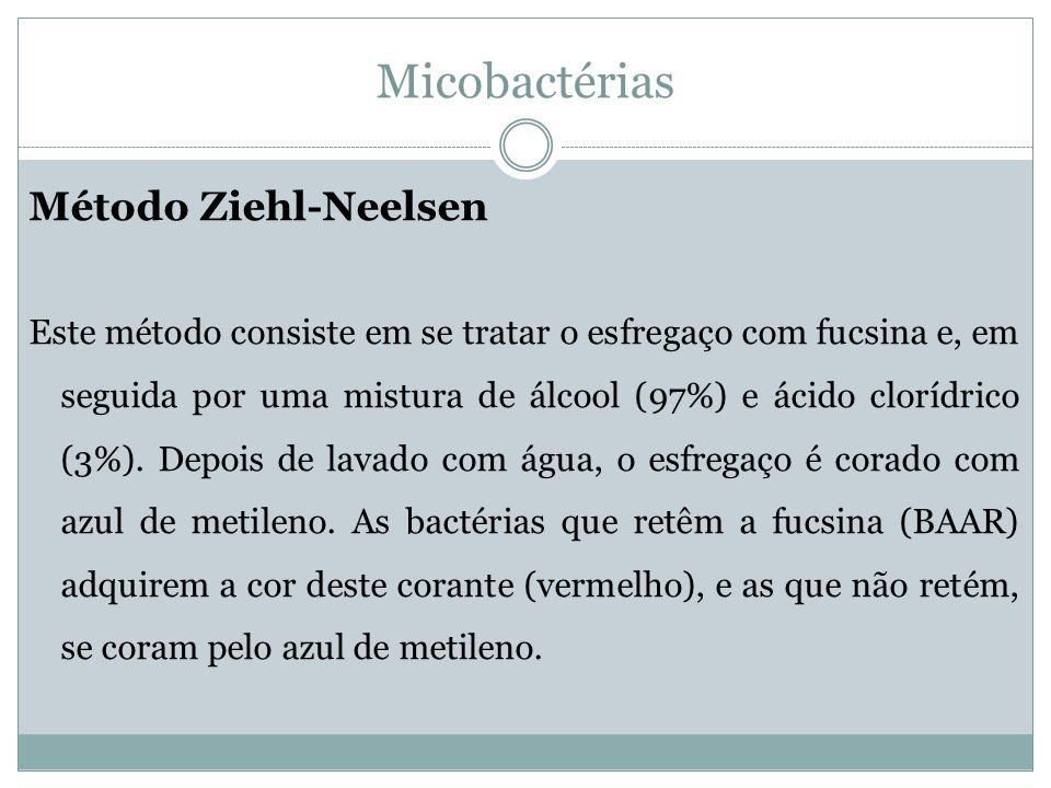 Micobactérias Método Ziehl-Neelsen