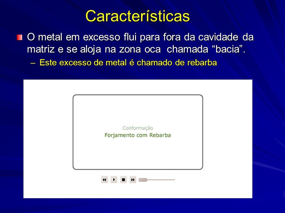 Características O metal em excesso flui para fora da cavidade da matriz e se aloja na zona oca chamada bacia .