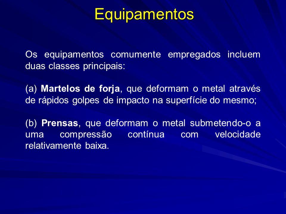 Equipamentos Os equipamentos comumente empregados incluem duas classes principais:
