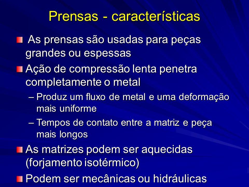 Prensas - características