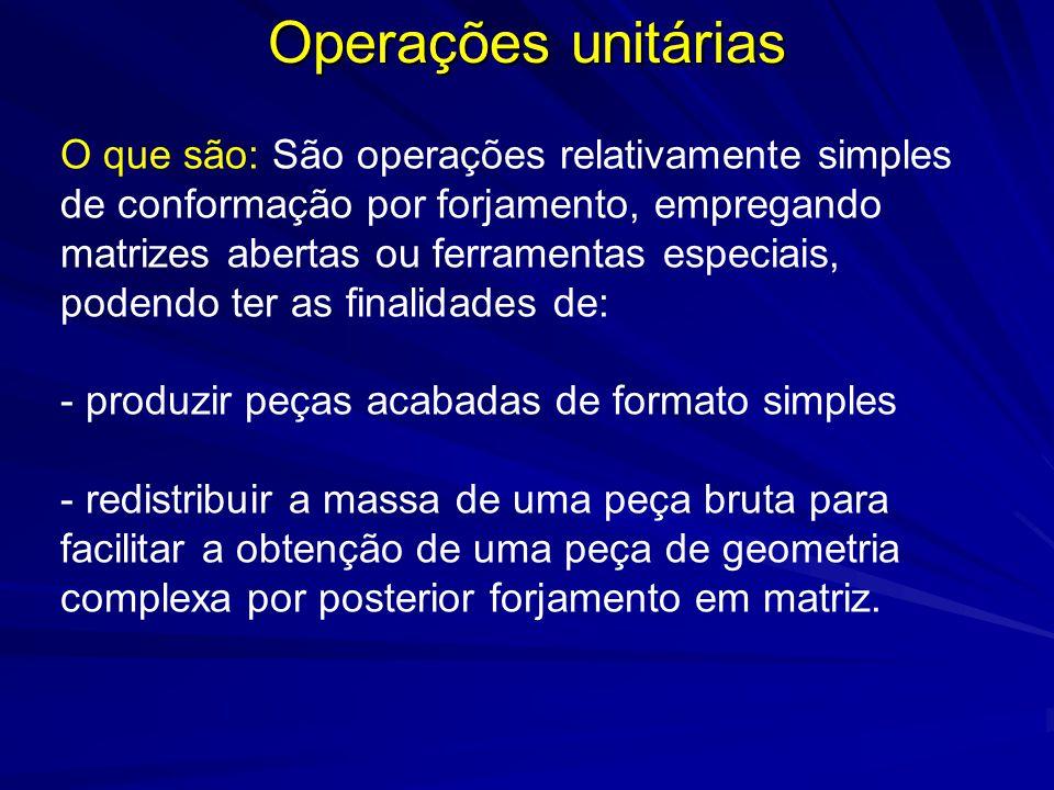Operações unitárias