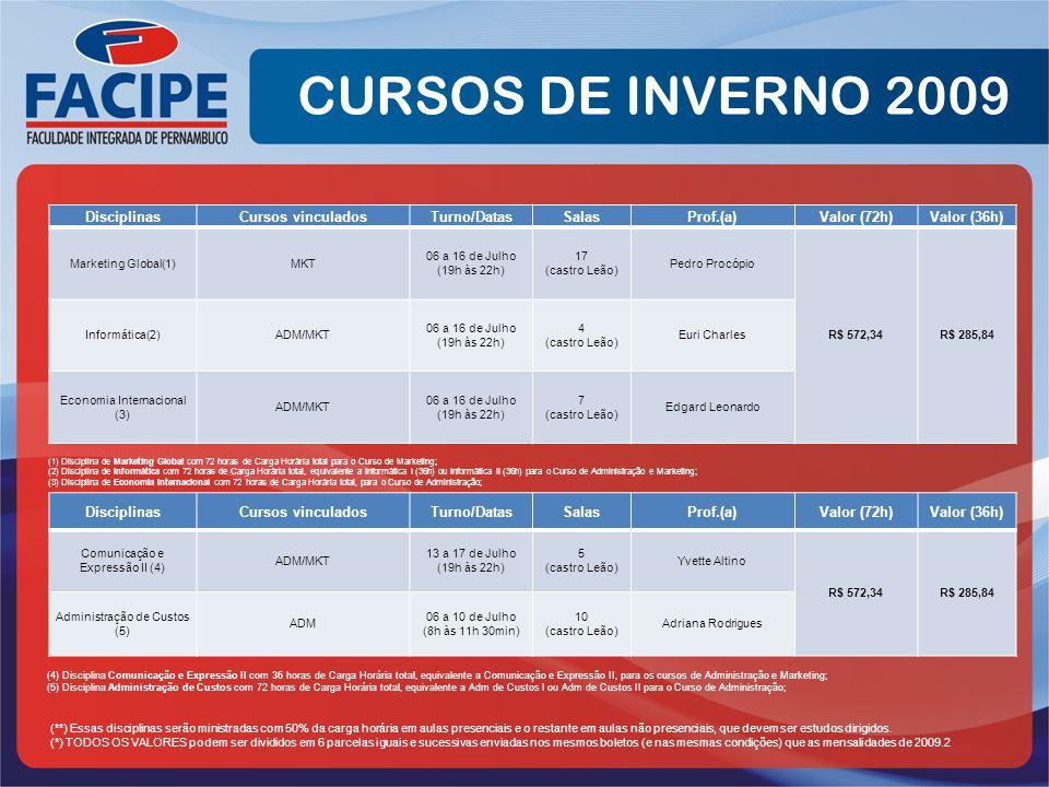 CURSOS DE INVERNO 2009 Disciplinas Cursos vinculados Turno/Datas Salas
