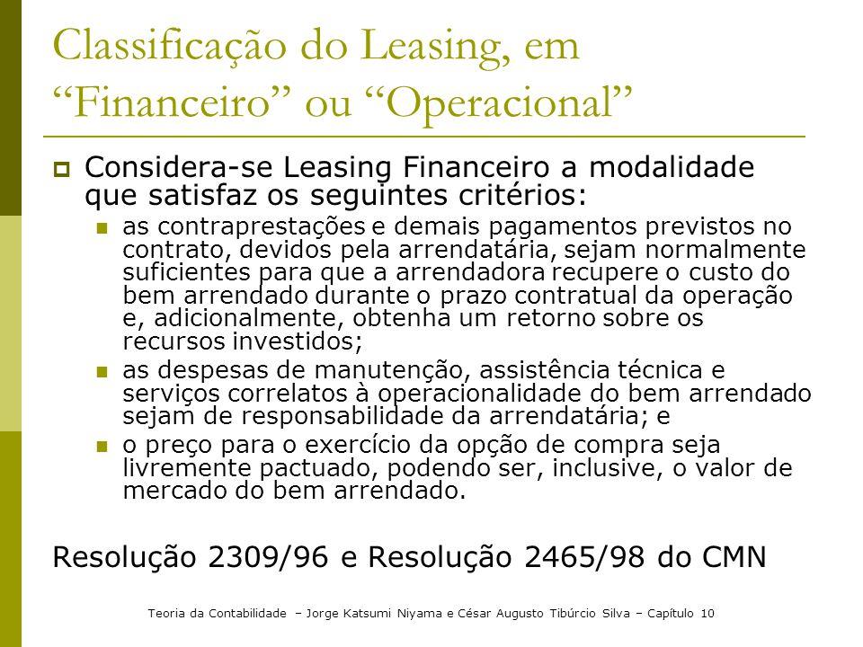 Classificação do Leasing, em Financeiro ou Operacional
