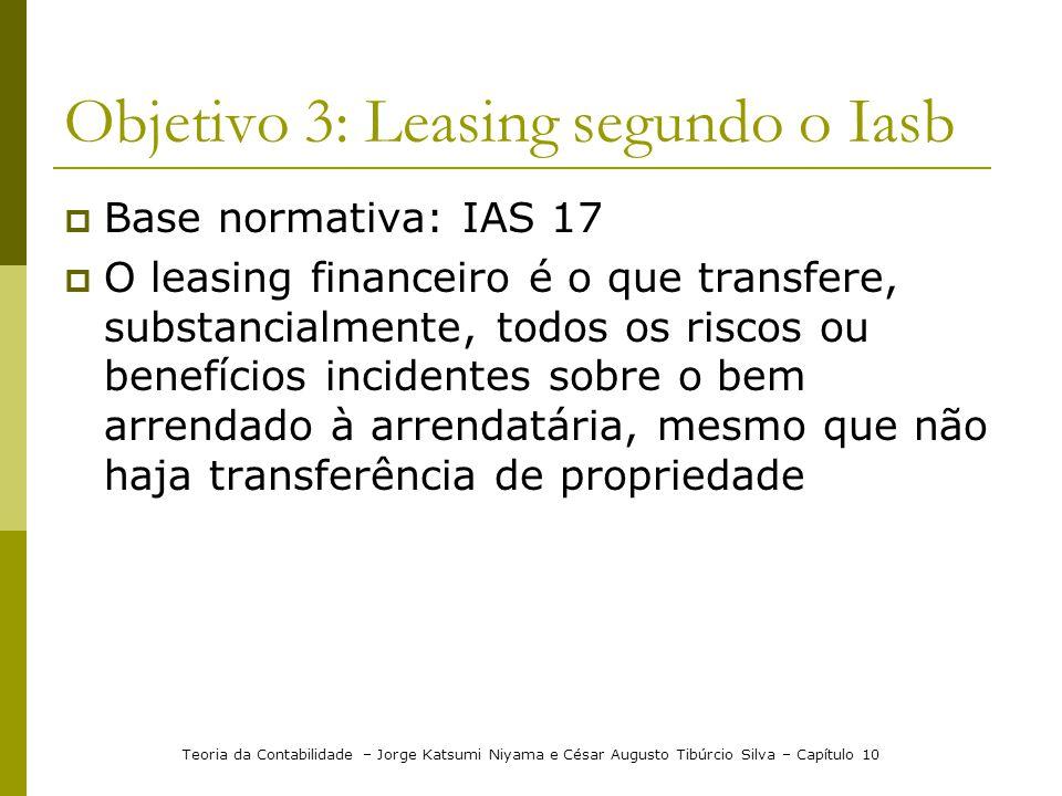 Objetivo 3: Leasing segundo o Iasb