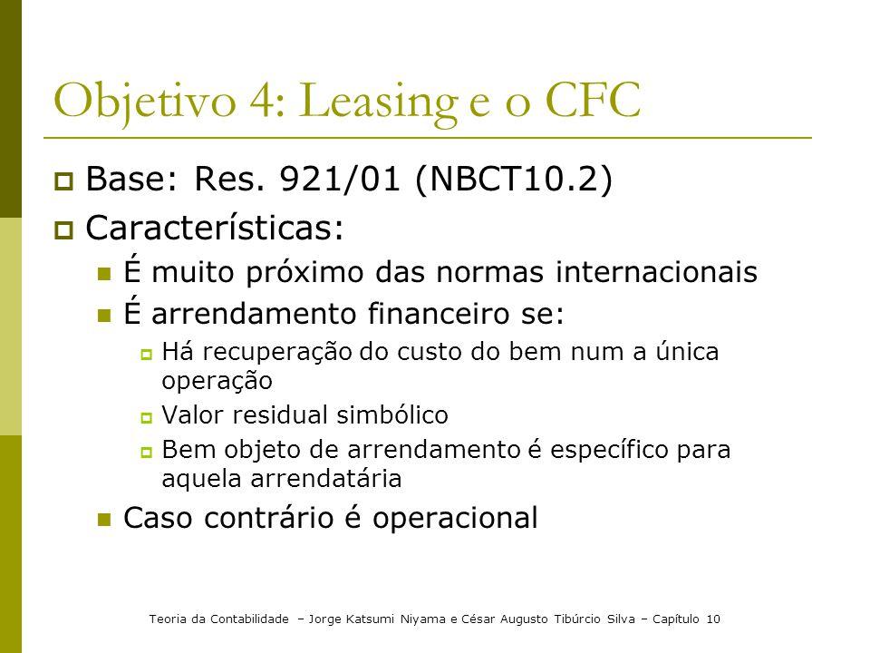 Objetivo 4: Leasing e o CFC