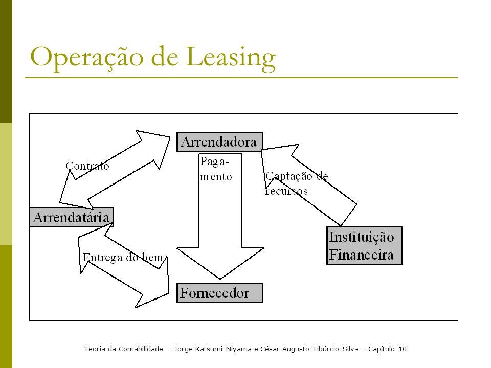 Operação de Leasing Teoria da Contabilidade – Jorge Katsumi Niyama e César Augusto Tibúrcio Silva – Capítulo 10.