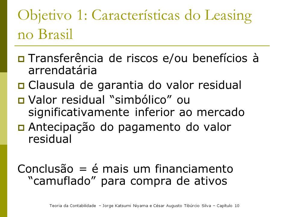 Objetivo 1: Características do Leasing no Brasil
