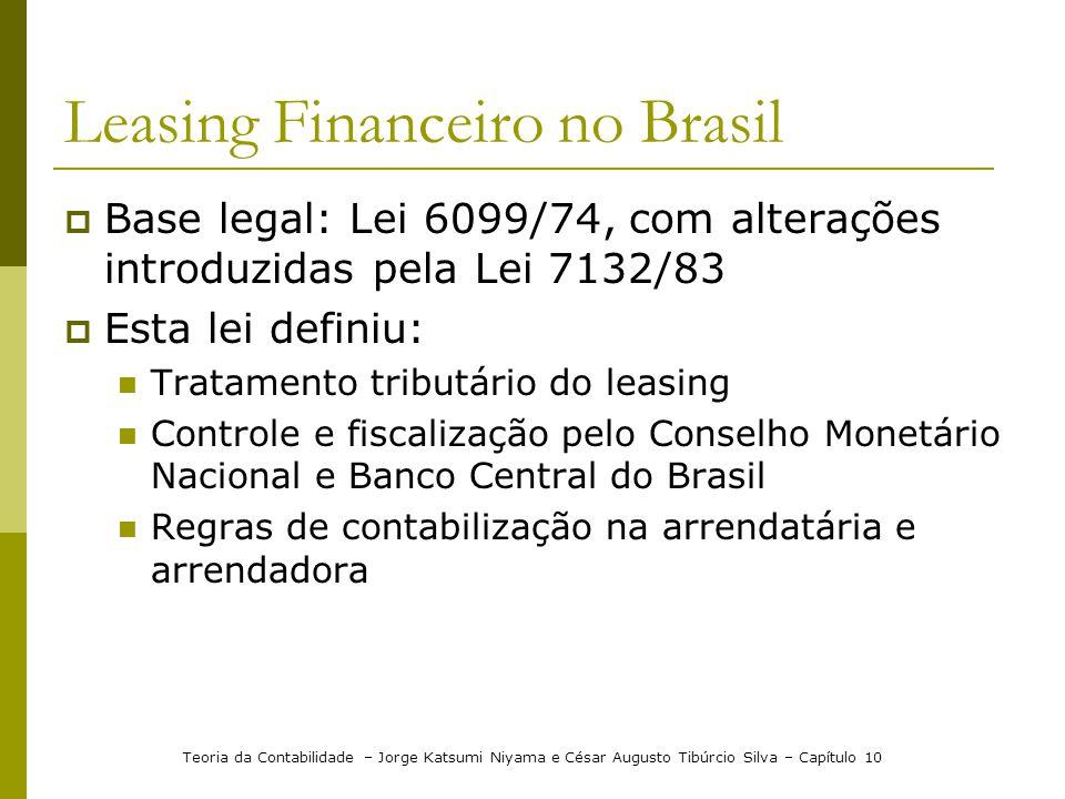 Leasing Financeiro no Brasil