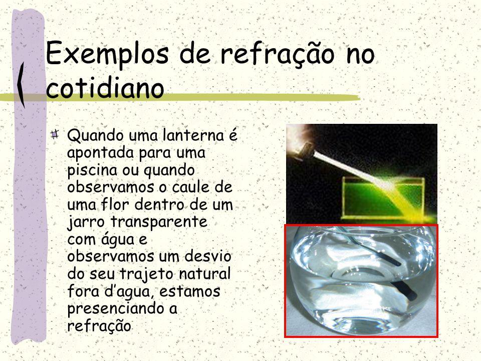 Exemplos de refração no cotidiano