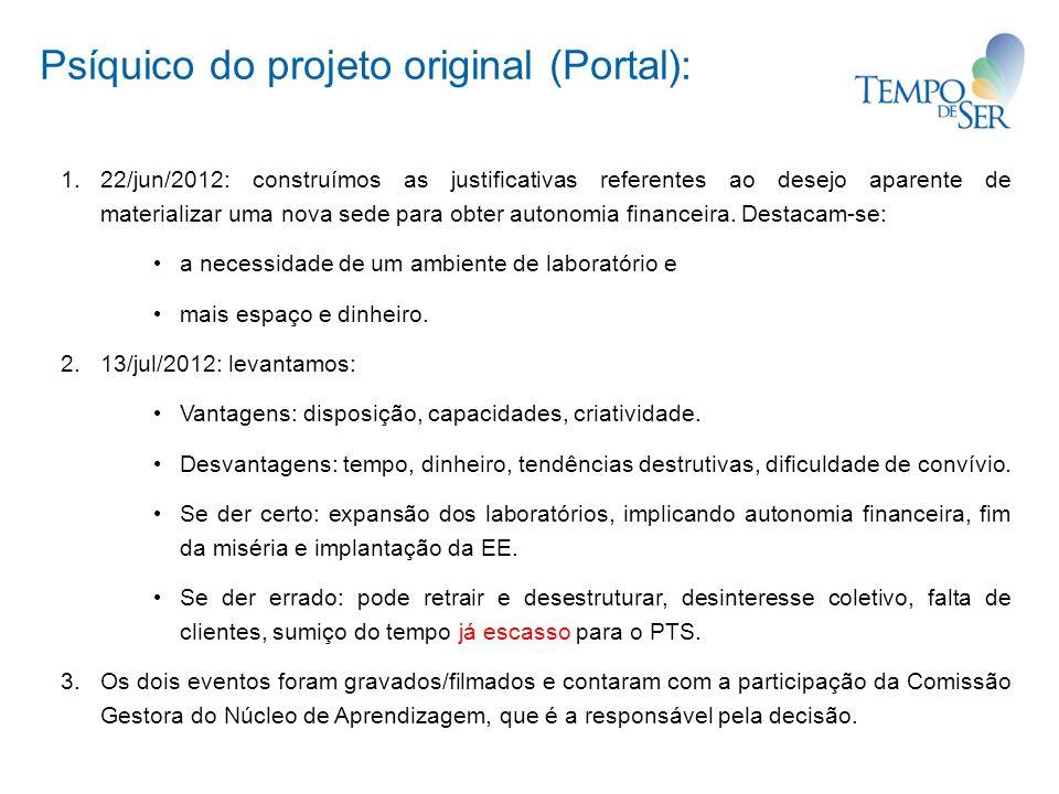 Psíquico do projeto original (Portal):