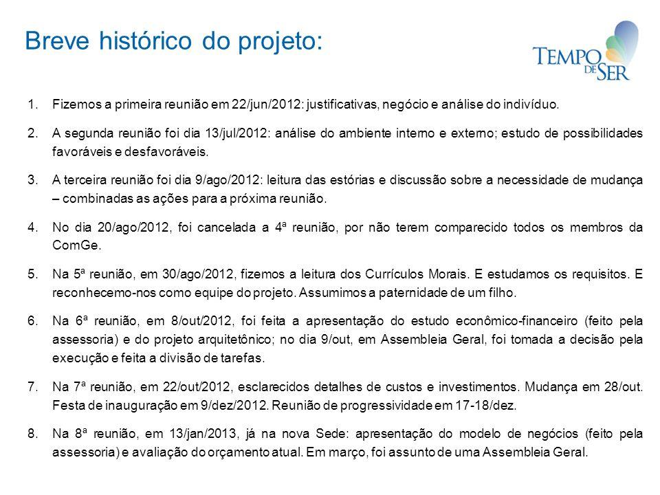 Breve histórico do projeto: