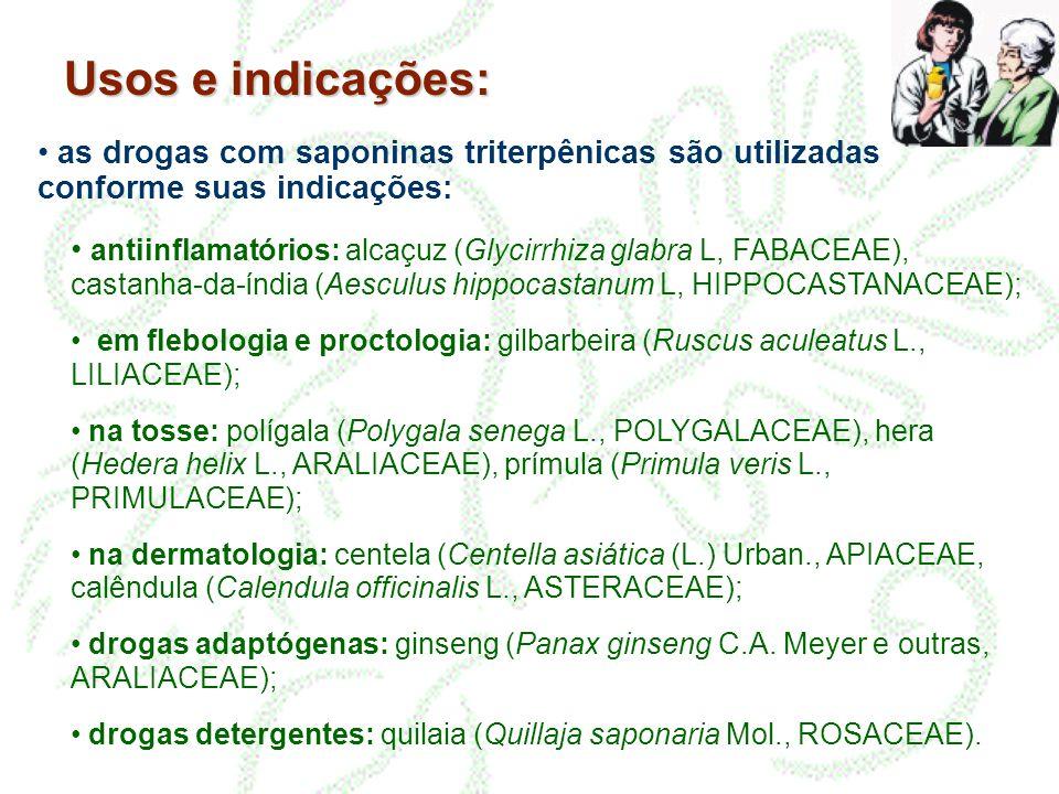Usos e indicações: as drogas com saponinas triterpênicas são utilizadas conforme suas indicações: