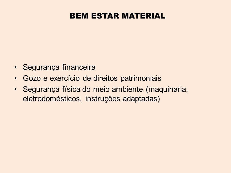 BEM ESTAR MATERIAL Segurança financeira. Gozo e exercício de direitos patrimoniais.