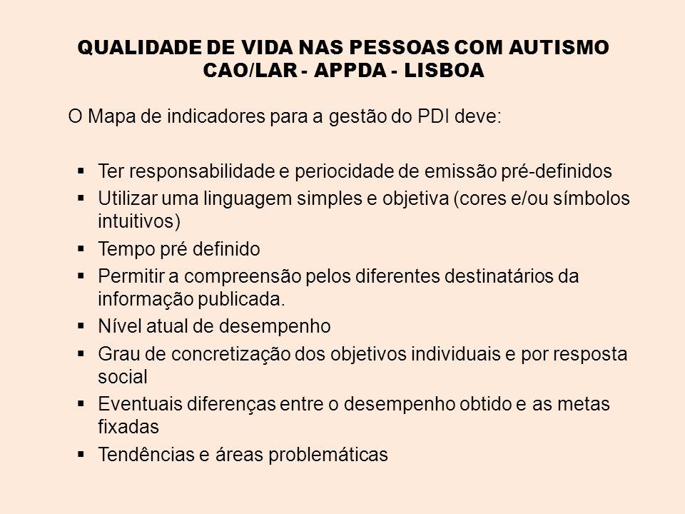 QUALIDADE DE VIDA NAS PESSOAS COM AUTISMO CAO/LAR - APPDA - LISBOA