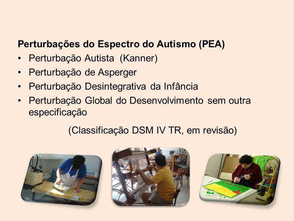 (Classificação DSM IV TR, em revisão)