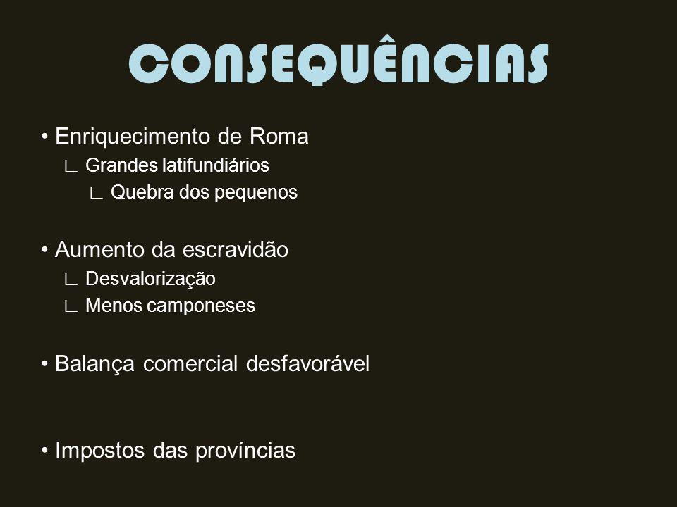 CONSEQUÊNCIAS • Enriquecimento de Roma • Aumento da escravidão