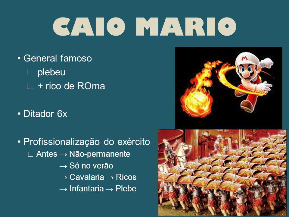 CAIO MARIO • General famoso ∟ plebeu ∟ + rico de ROma • Ditador 6x