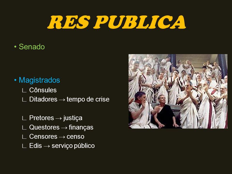 RES PUBLICA • Senado • Magistrados ∟ Cônsules