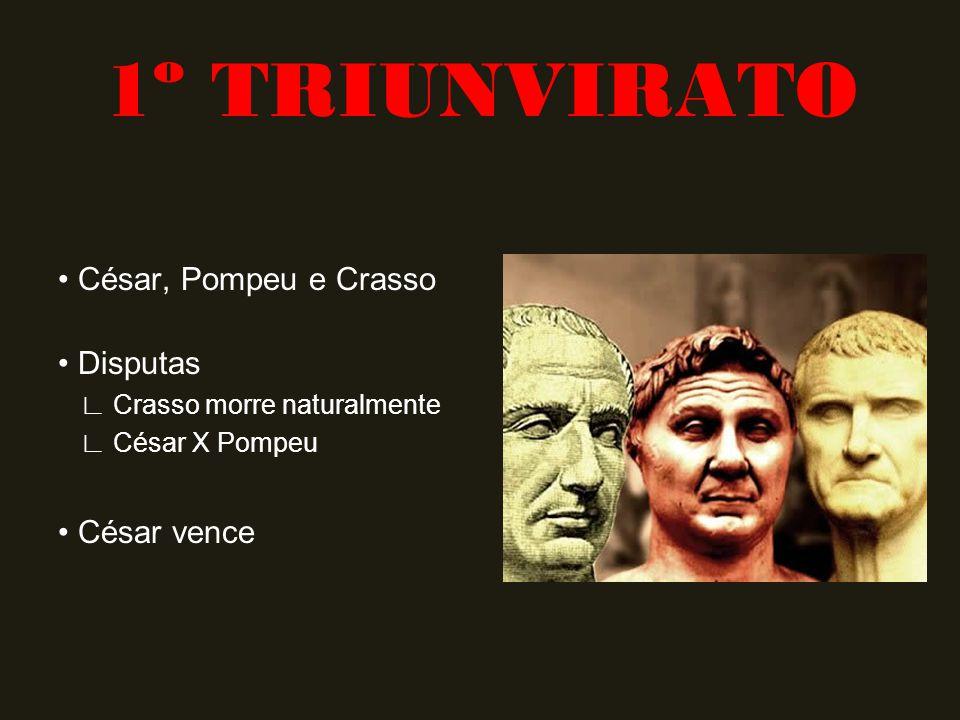 1º TRIUNVIRATO • César, Pompeu e Crasso • Disputas • César vence